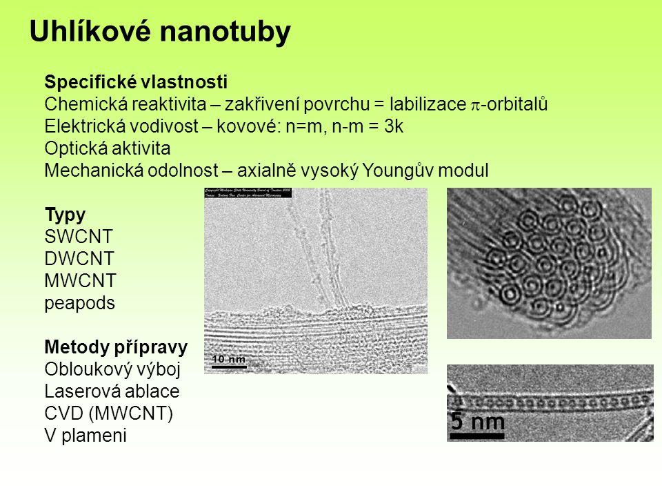 Uhlíkové nanotuby Specifické vlastnosti