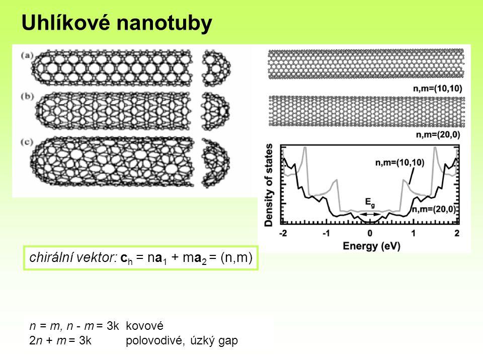 Uhlíkové nanotuby chirální vektor: ch = na1 + ma2 = (n,m)