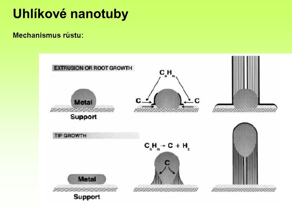 Uhlíkové nanotuby Mechanismus růstu:
