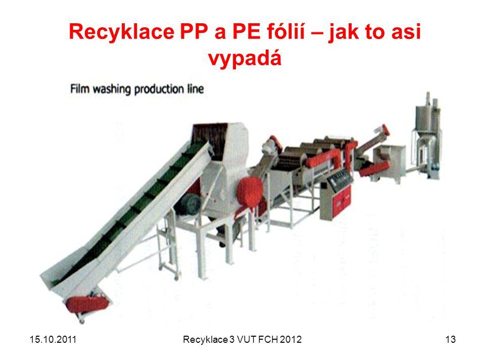 Recyklace PP a PE fólií – jak to asi vypadá