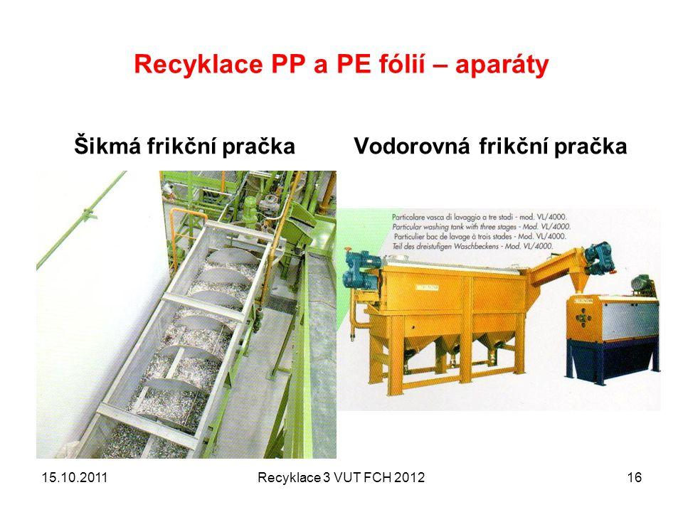Recyklace PP a PE fólií – aparáty