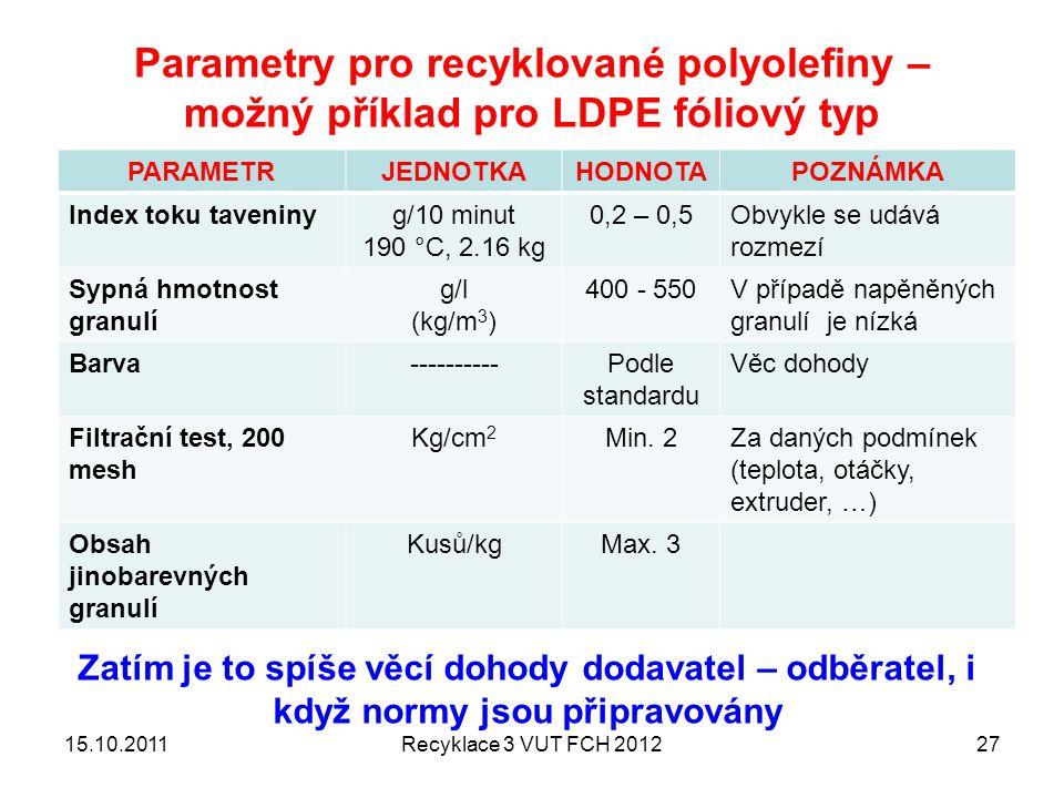 Parametry pro recyklované polyolefiny – možný příklad pro LDPE fóliový typ