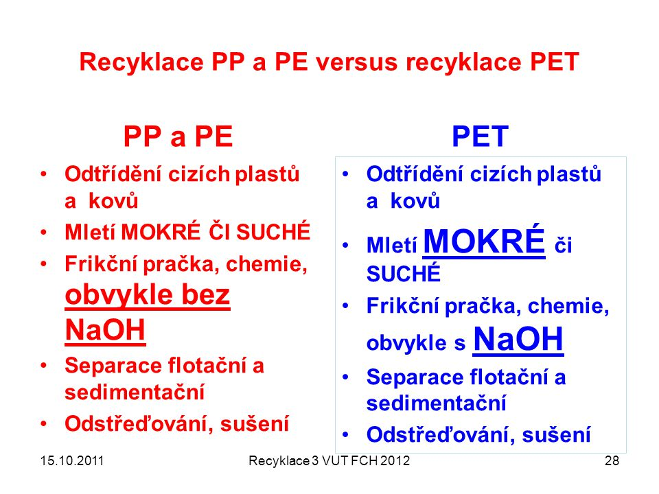 Recyklace PP a PE versus recyklace PET