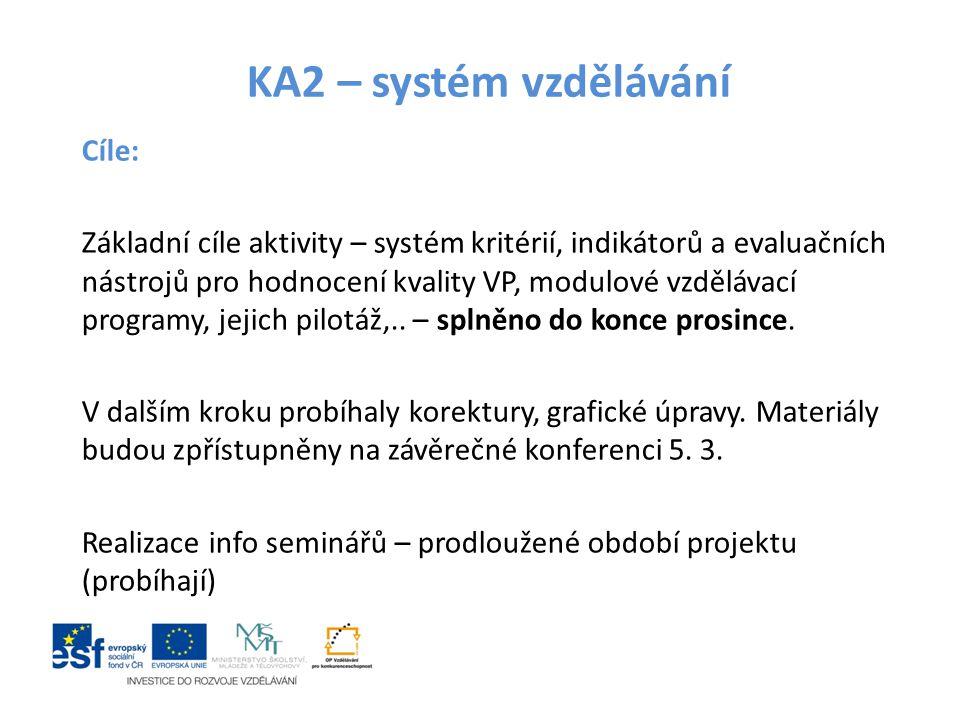 KA2 – systém vzdělávání