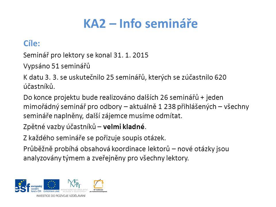 KA2 – Info semináře Cíle: Seminář pro lektory se konal 31. 1. 2015