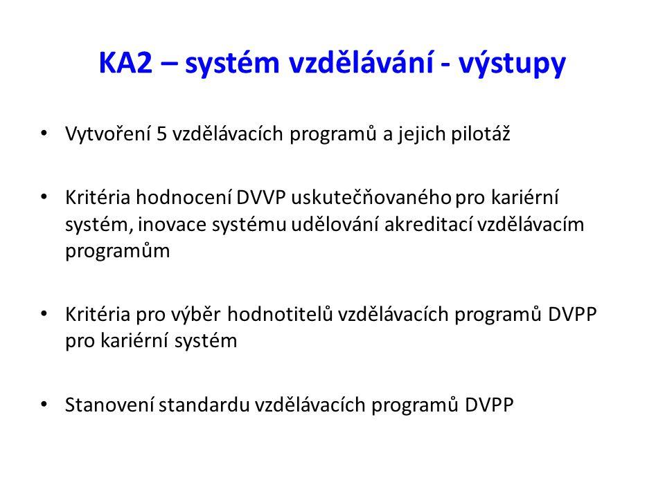 KA2 – systém vzdělávání - výstupy