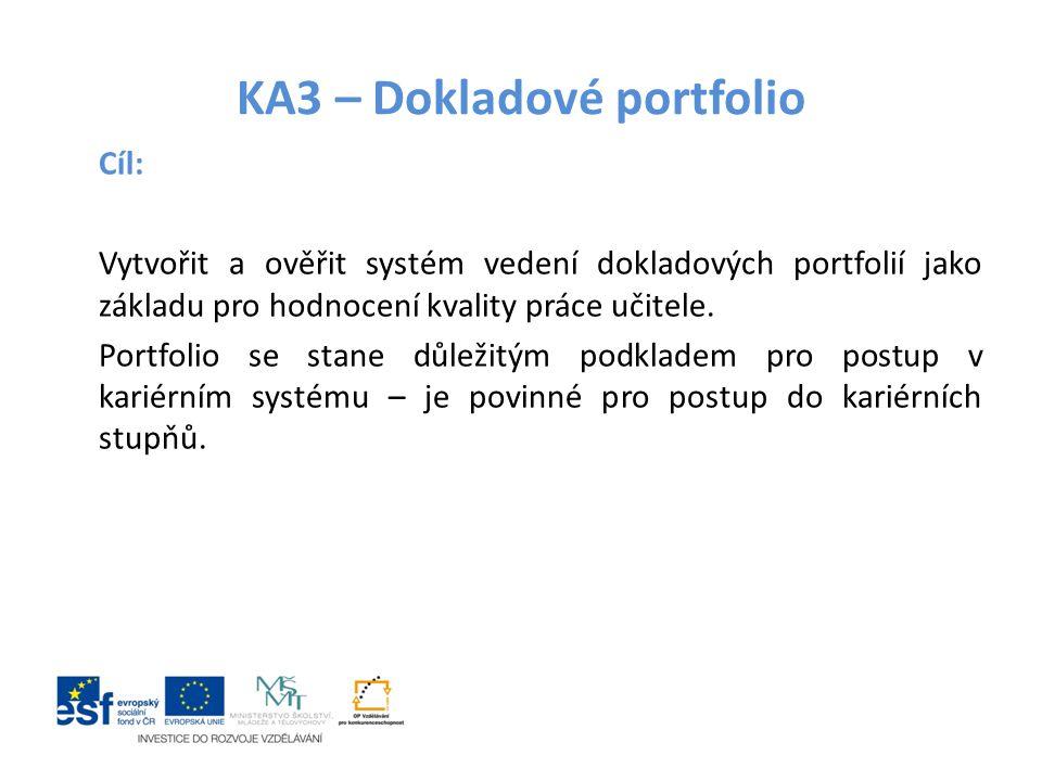 KA3 – Dokladové portfolio