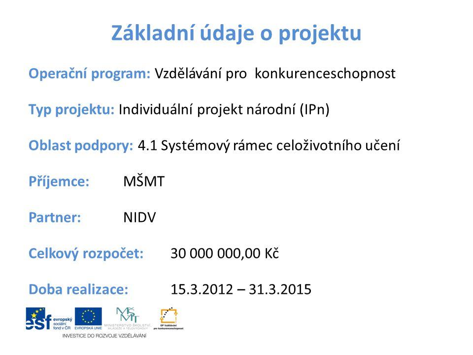 Základní údaje o projektu