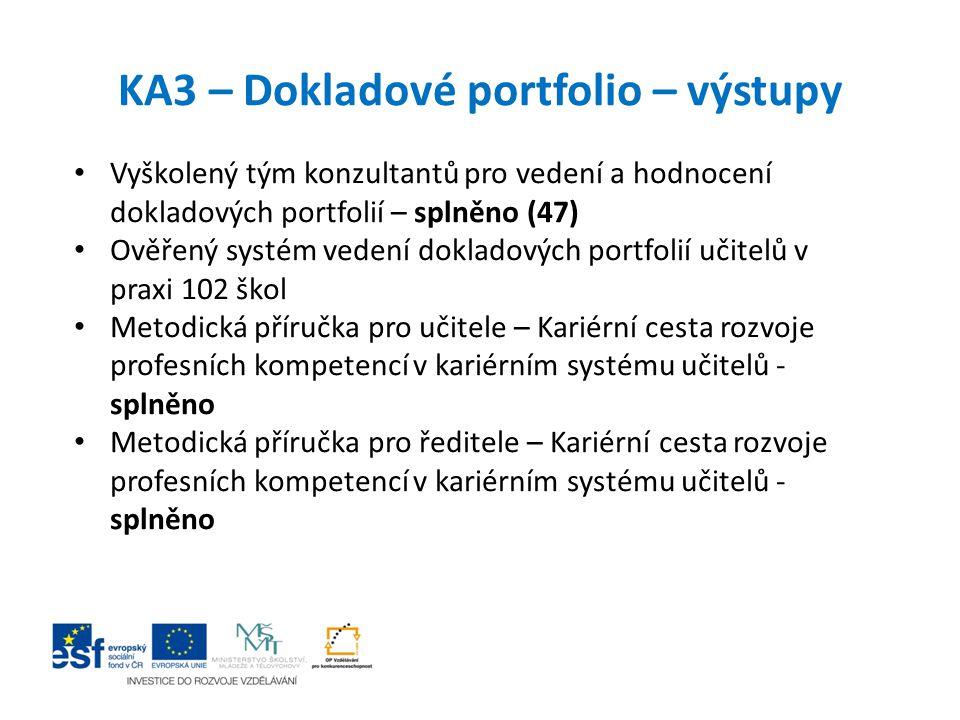 KA3 – Dokladové portfolio – výstupy