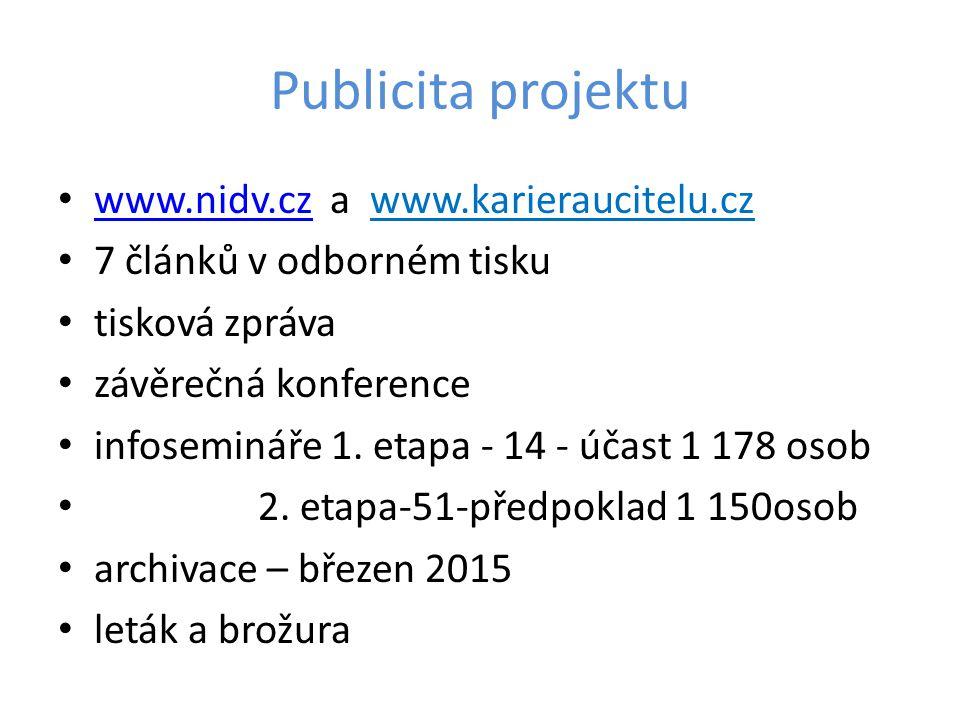 Publicita projektu www.nidv.cz a www.karieraucitelu.cz