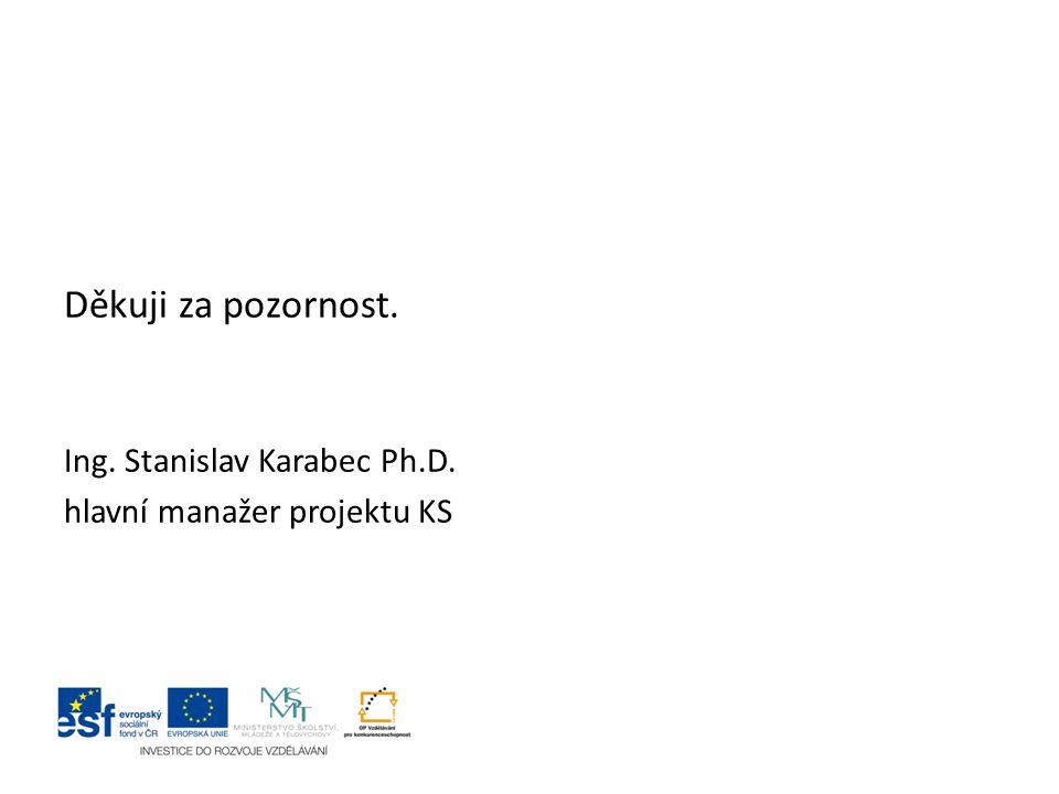 Děkuji za pozornost. Ing. Stanislav Karabec Ph.D.