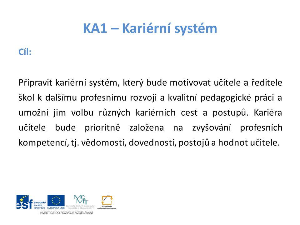 KA1 – Kariérní systém Cíl: