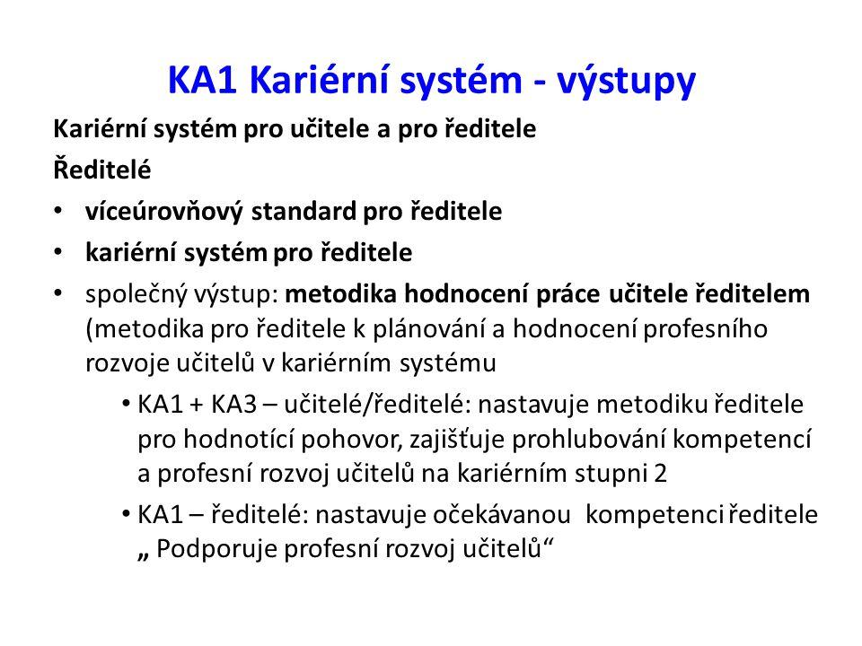 KA1 Kariérní systém - výstupy