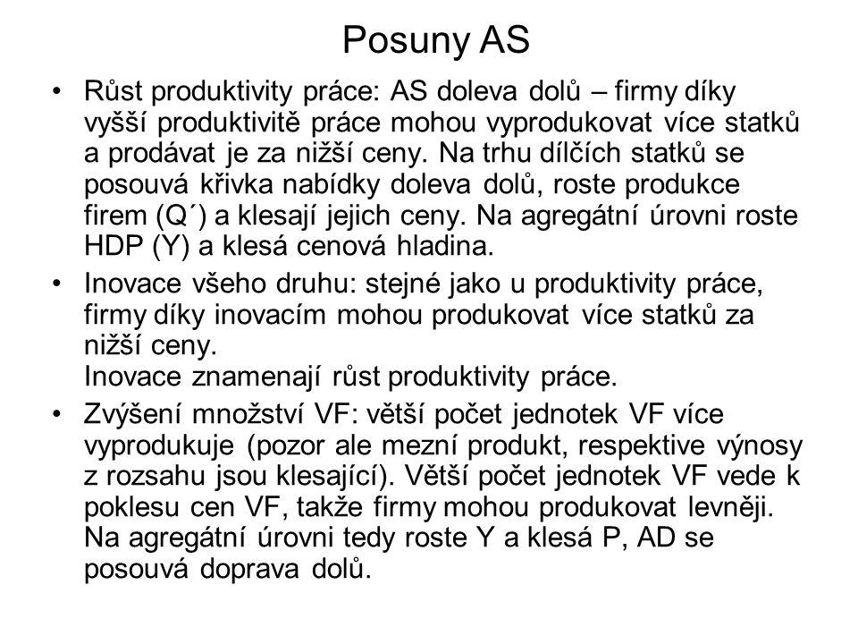 Posuny AS