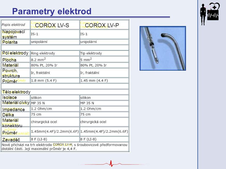 Parametry elektrod COROX LV-S COROX LV-P Napojovací systém Polarita