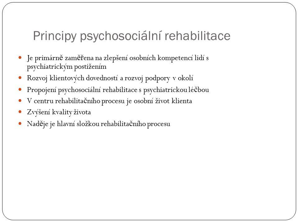 Principy psychosociální rehabilitace