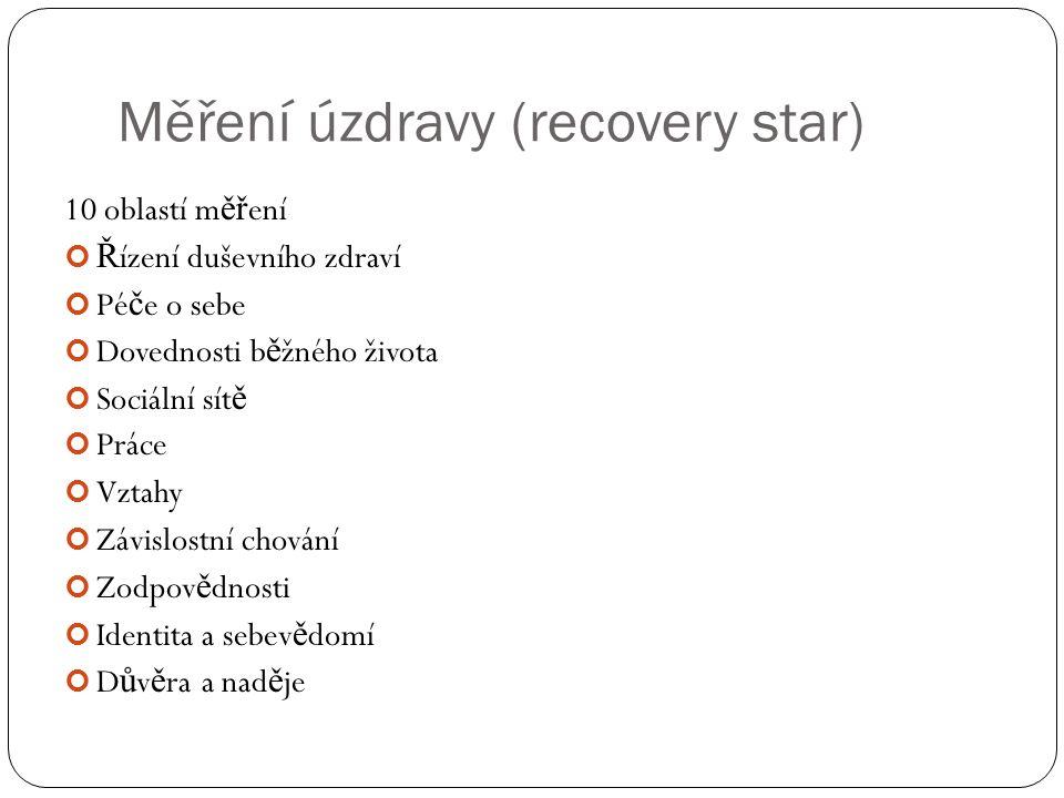 Měření úzdravy (recovery star)