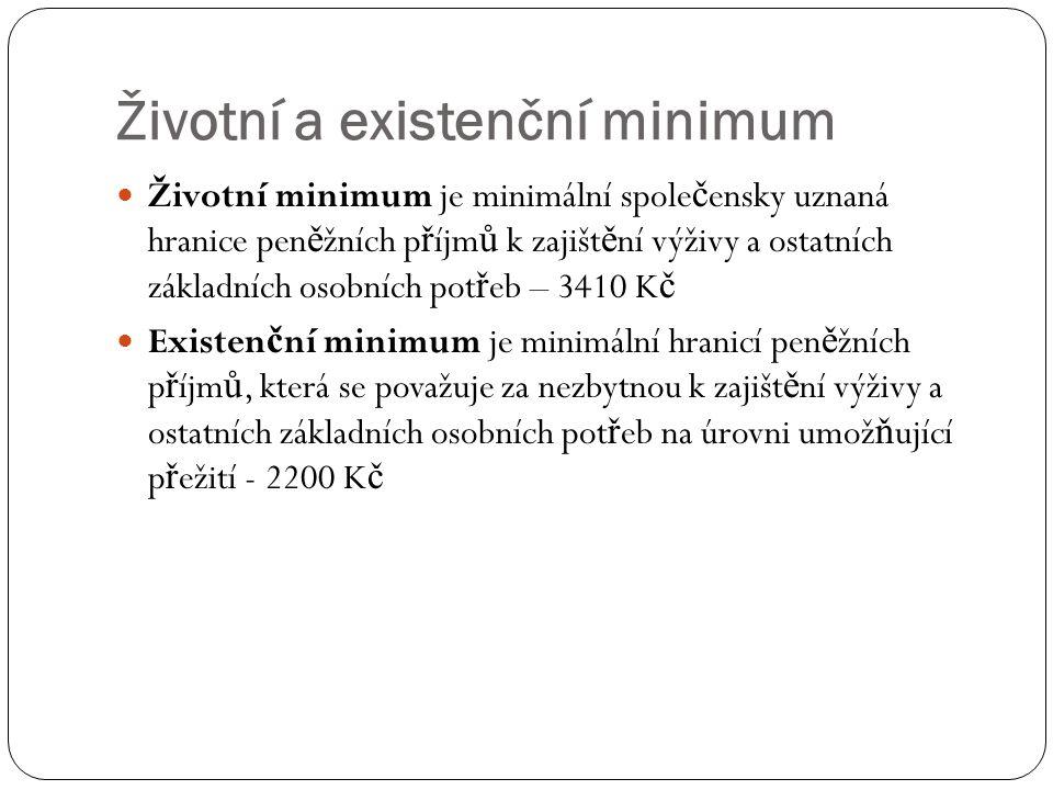 Životní a existenční minimum