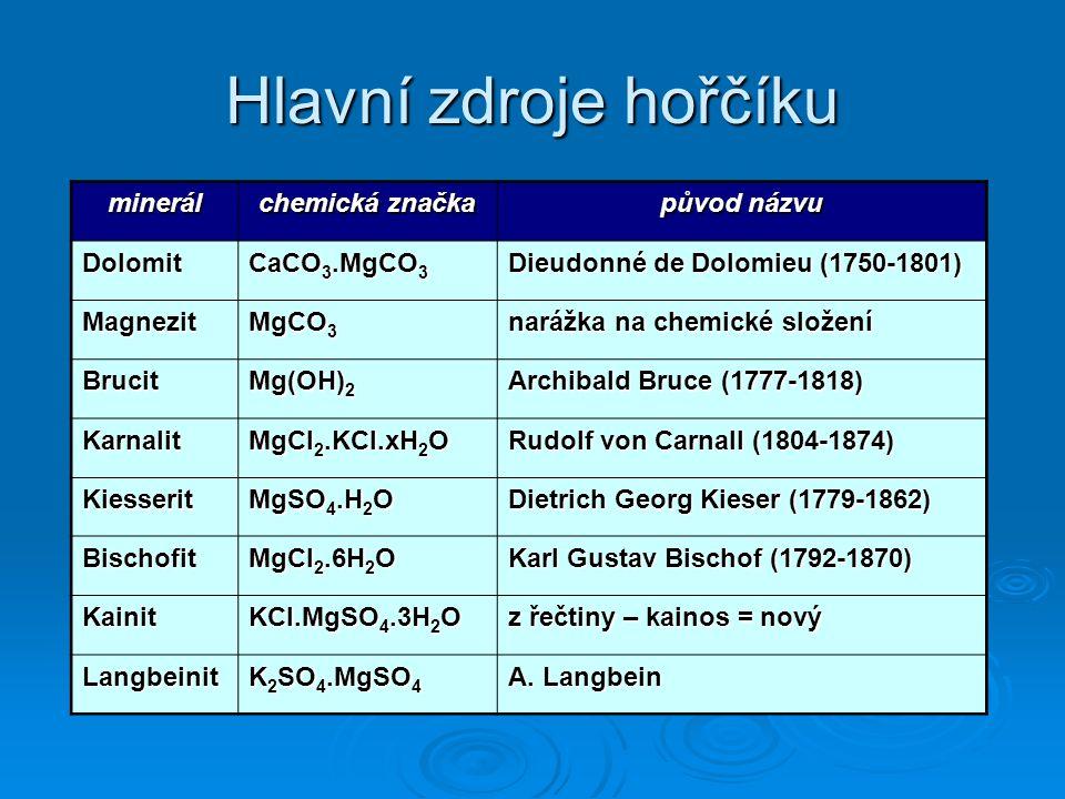 Hlavní zdroje hořčíku minerál chemická značka původ názvu Dolomit