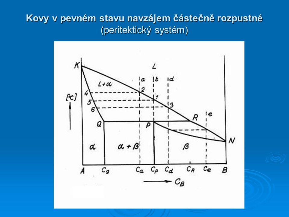 Kovy v pevném stavu navzájem částečně rozpustné (peritektický systém)