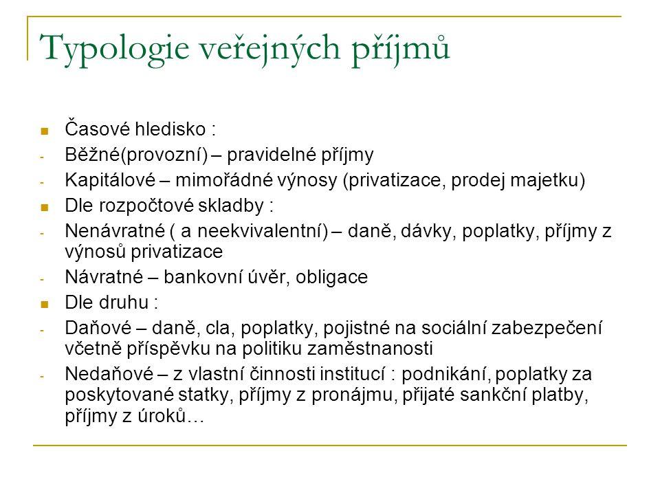 Typologie veřejných příjmů