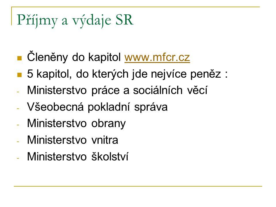 Příjmy a výdaje SR Členěny do kapitol www.mfcr.cz
