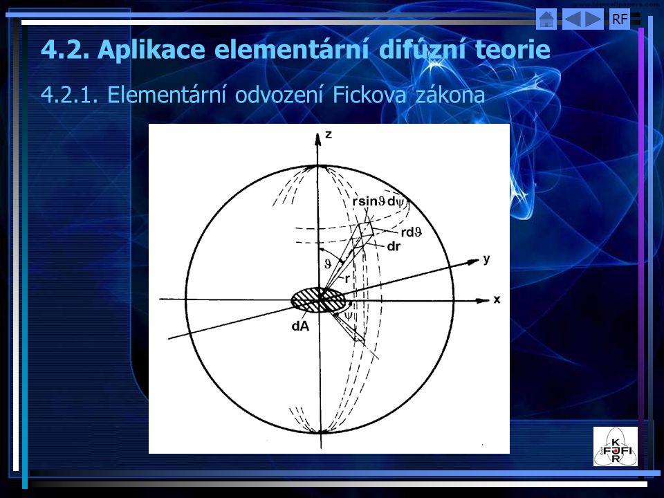 4.2. Aplikace elementární difúzní teorie