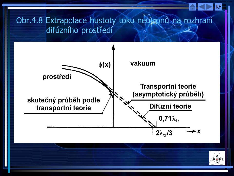 Obr. 4. 8 Extrapolace hustoty toku neutronů na rozhraní