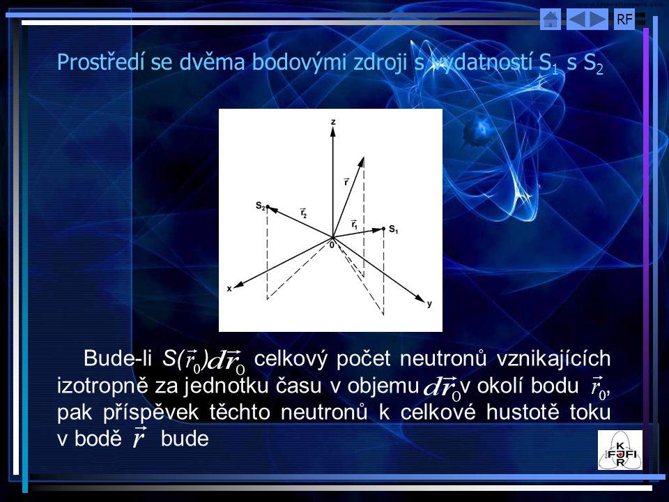 Prostředí se dvěma bodovými zdroji s vydatností S1 s S2