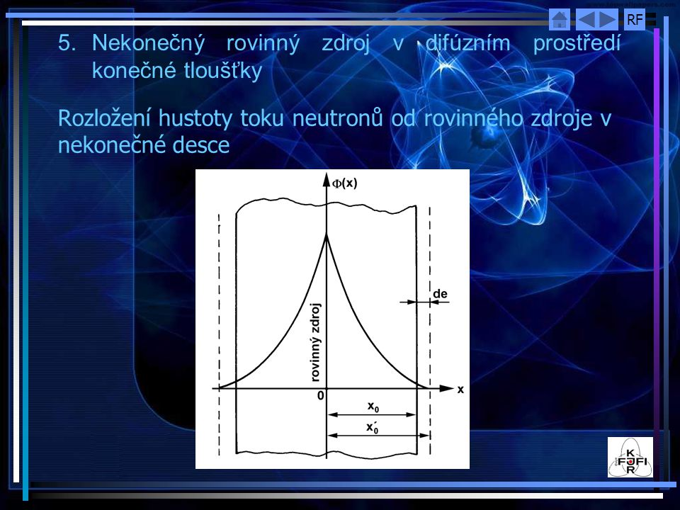 5. Nekonečný rovinný zdroj v difúzním prostředí konečné tloušťky
