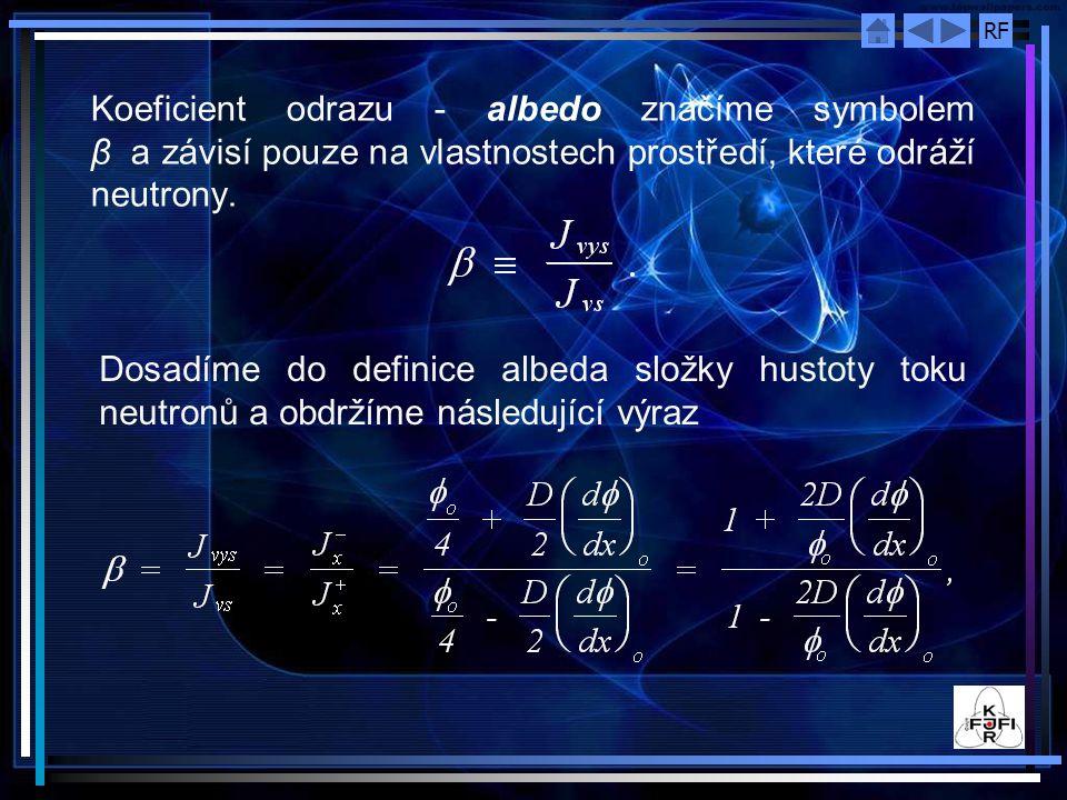 Koeficient odrazu - albedo značíme symbolem β a závisí pouze na vlastnostech prostředí, které odráží neutrony.