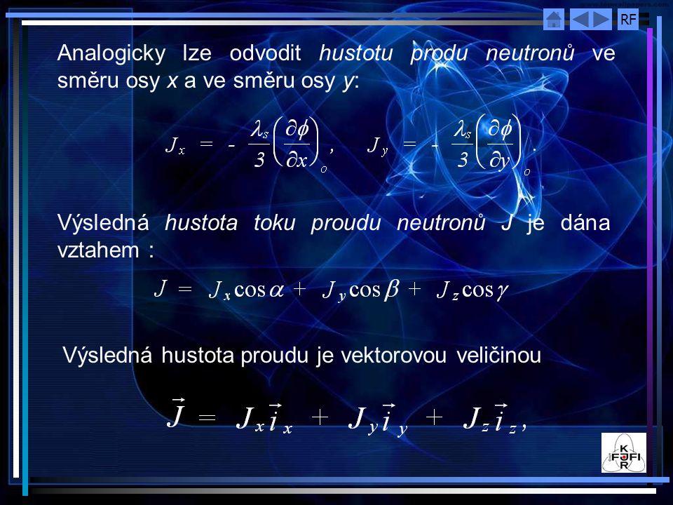Analogicky lze odvodit hustotu produ neutronů ve směru osy x a ve směru osy y: