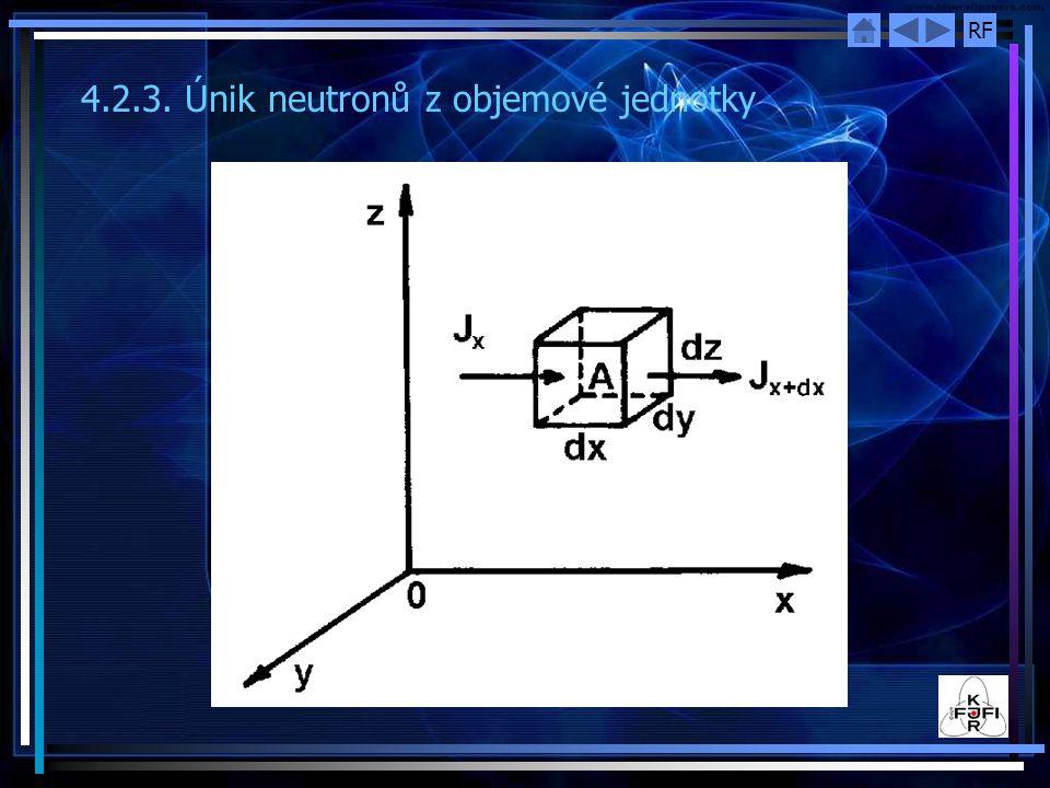 4.2.3. Únik neutronů z objemové jednotky