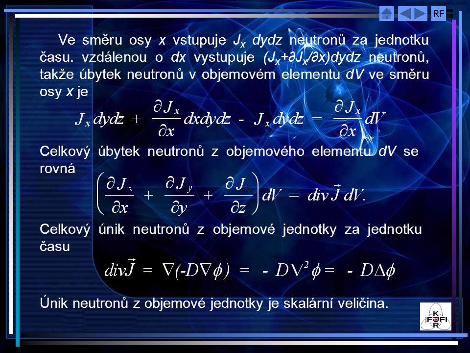 Ve směru osy x vstupuje Jx dydz neutronů za jednotku času