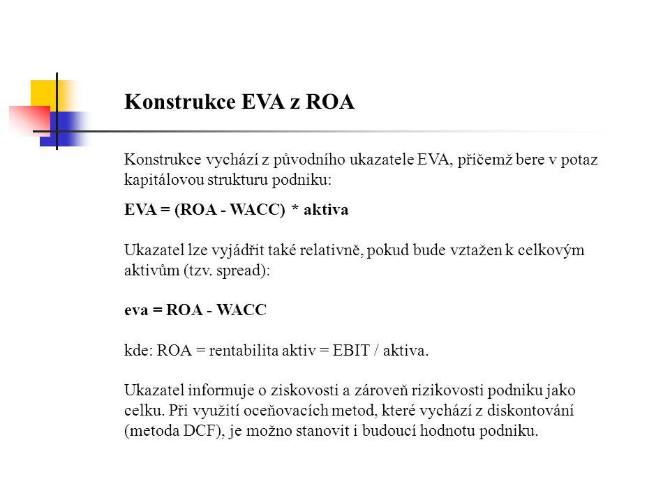 Konstrukce EVA z ROA Konstrukce vychází z původního ukazatele EVA, přičemž bere v potaz kapitálovou strukturu podniku:
