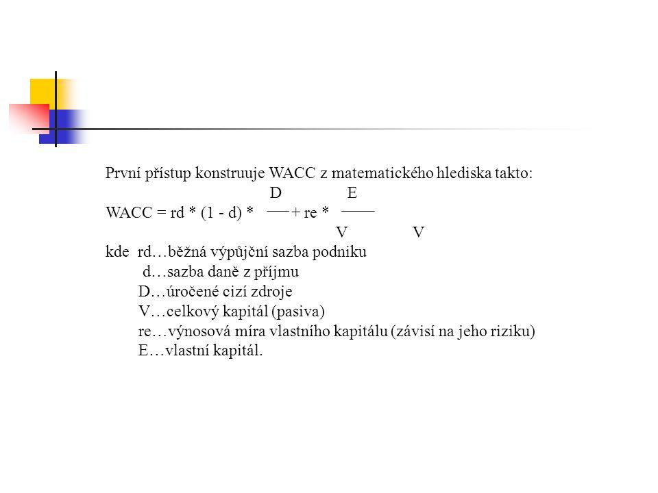 První přístup konstruuje WACC z matematického hlediska takto: