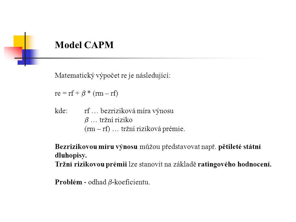 Model CAPM Matematický výpočet re je následující: