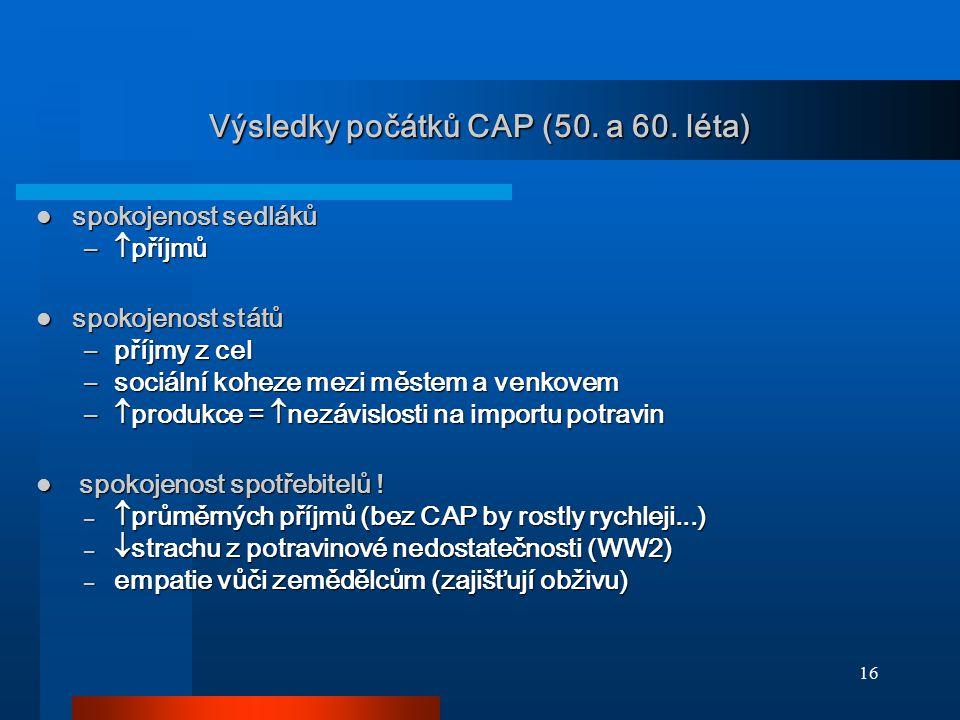Výsledky počátků CAP (50. a 60. léta)