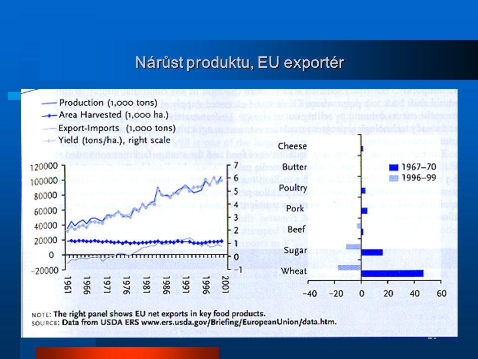 Nárůst produktu, EU exportér