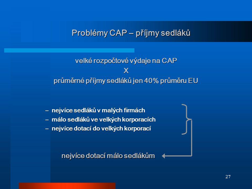 Problémy CAP – příjmy sedláků