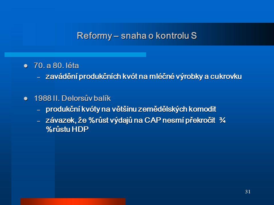 Reformy – snaha o kontrolu S