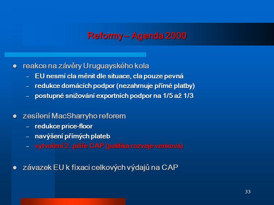 Reformy – Agenda 2000 reakce na závěry Uruguayského kola