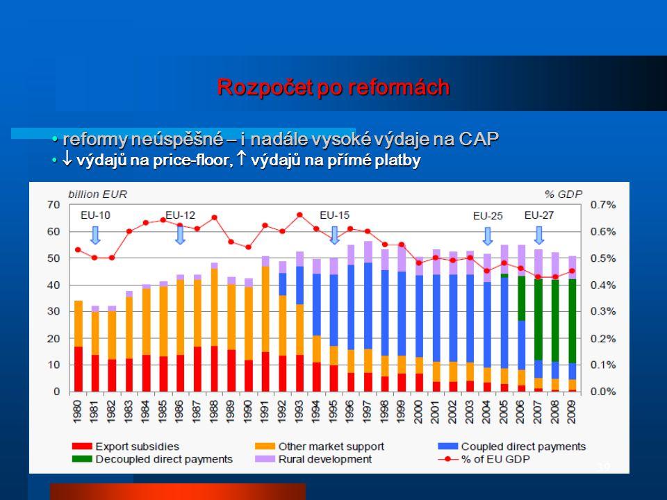 Rozpočet po reformách reformy neúspěšné – i nadále vysoké výdaje na CAP.