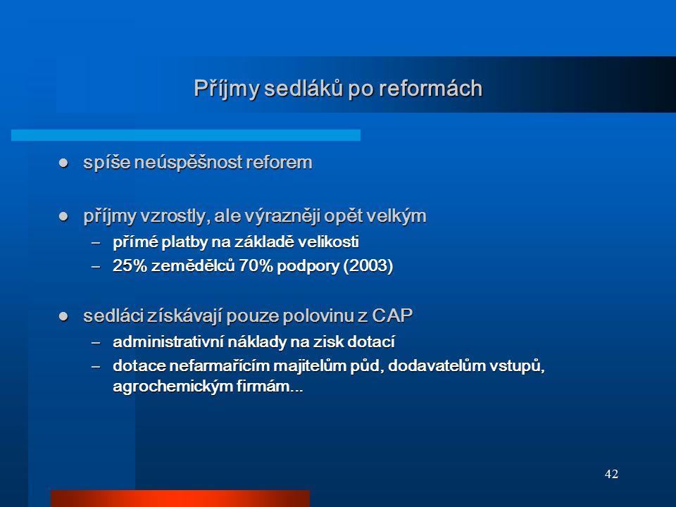 Příjmy sedláků po reformách
