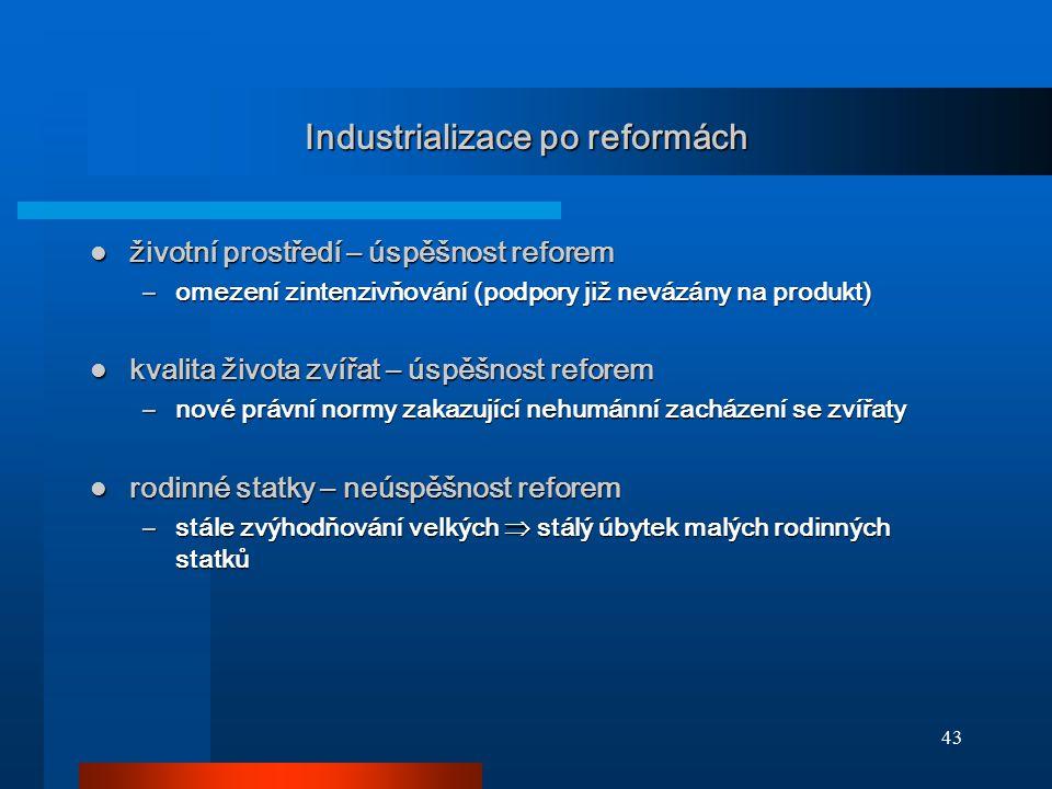 Industrializace po reformách