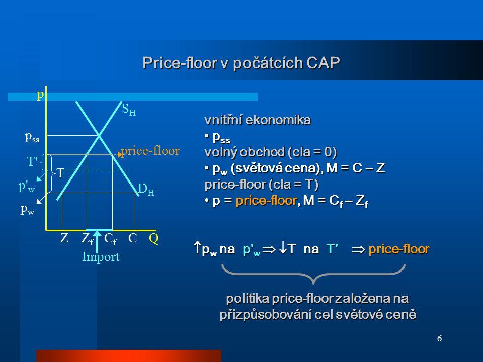 Price-floor v počátcích CAP