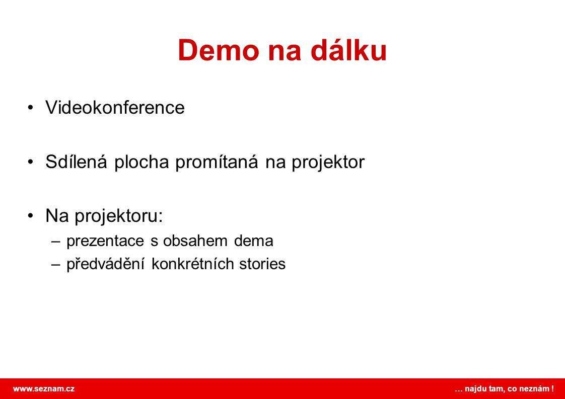 Demo na dálku Videokonference Sdílená plocha promítaná na projektor