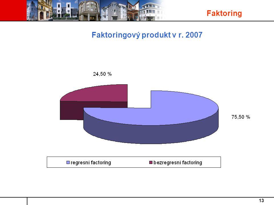 Faktoringový produkt v r. 2007