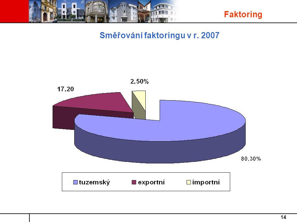 Směřování faktoringu v r. 2007