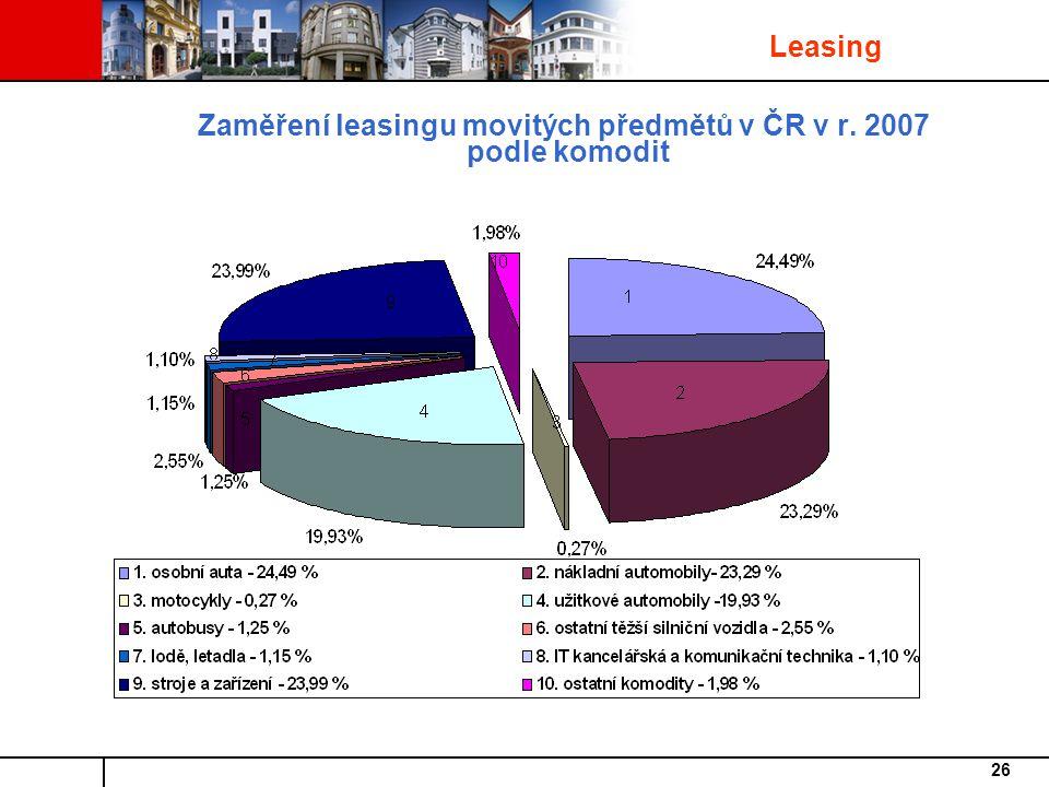 Zaměření leasingu movitých předmětů v ČR v r. 2007 podle komodit